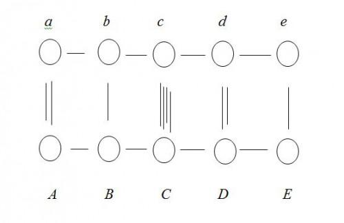 Allen Fig 1.JPG