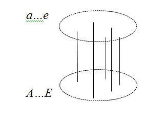 Allen Fig 2.JPG